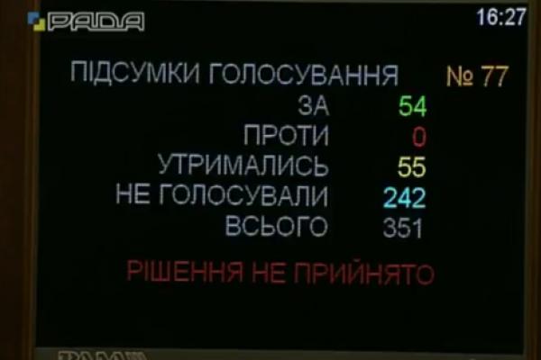 Тимошенко: У Раді сидить приблизно 100 осіб, а на табло – 356. Ось так іде законодавча діяльність